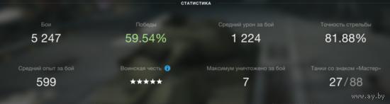 Аккаунт Wot blitz 5200+ боев, 59,5%